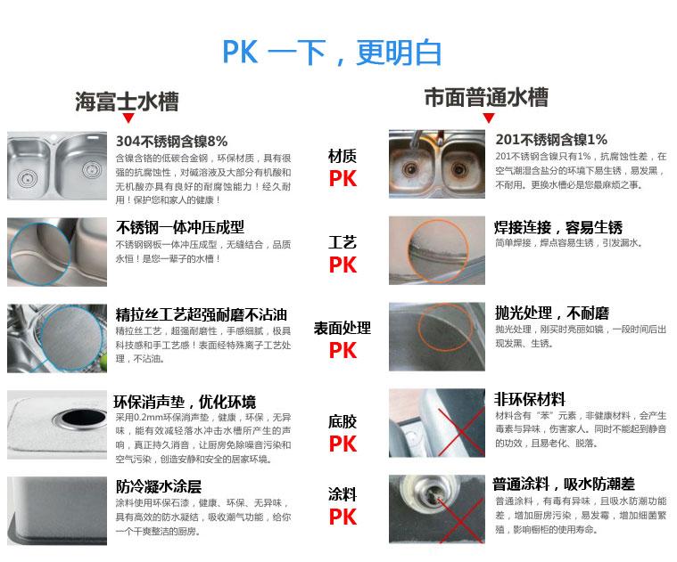 海富士水槽与市面普通水槽pk