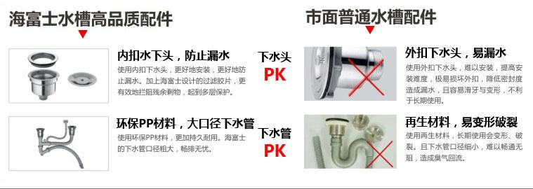海富士高品质水槽配件与市面普通水槽配件PK
